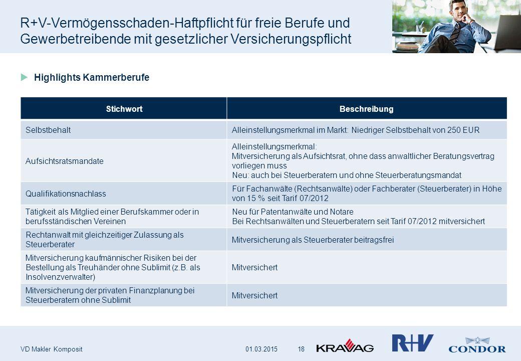 R+V-Vermögensschaden-Haftpflicht für freie Berufe und Gewerbetreibende mit gesetzlicher Versicherungspflicht VD Makler Komposit 18  Highlights Kammer