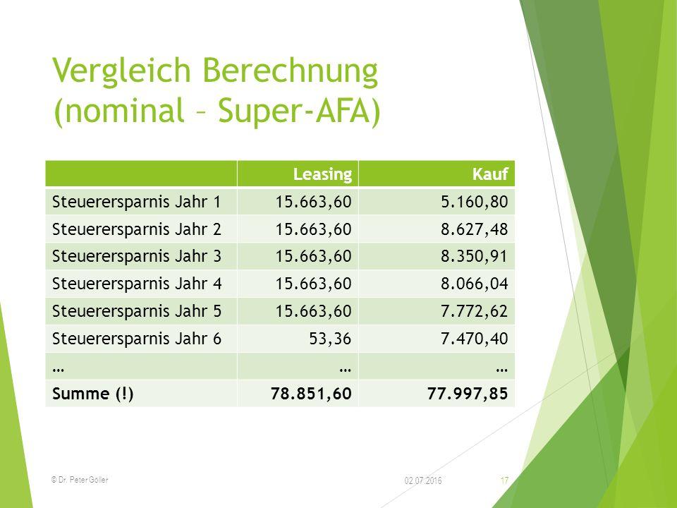 Vergleich Berechnung (nominal – Super-AFA) LeasingKauf Steuerersparnis Jahr 115.663,605.160,80 Steuerersparnis Jahr 215.663,608.627,48 Steuerersparnis
