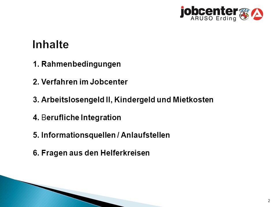 1. Rahmenbedingungen 2. Verfahren im Jobcenter 3. Arbeitslosengeld II, Kindergeld und Mietkosten 4. Berufliche Integration 5. Informationsquellen / An