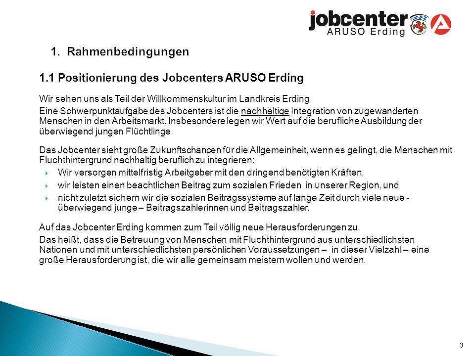 1.1 Positionierung des Jobcenters ARUSO Erding Wir sehen uns als Teil der Willkommenskultur im Landkreis Erding. Eine Schwerpunktaufgabe des Jobcenter