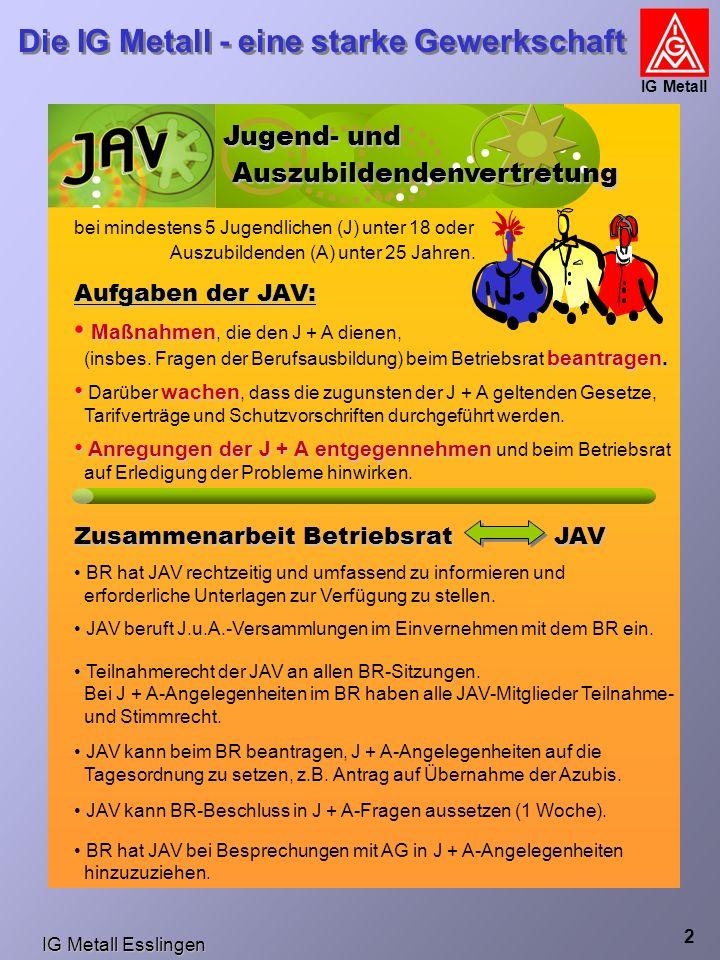IG Metall Esslingen Die IG Metall - eine starke Gewerkschaft IG Metall 2 Jugend- und Auszubildendenvertretung Jugend- und Auszubildendenvertretung bei mindestens 5 Jugendlichen (J) unter 18 oder Auszubildenden (A) unter 25 Jahren.