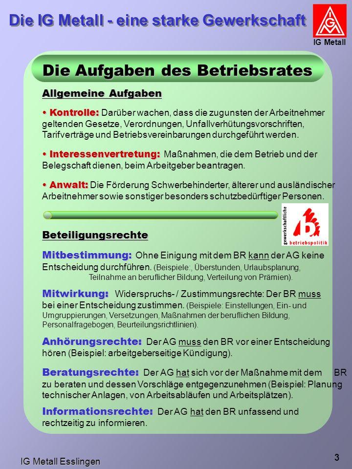 IG Metall Esslingen Die IG Metall - eine starke Gewerkschaft IG Metall 3 Die Aufgaben des Betriebsrates Allgemeine Aufgaben Kontrolle: Kontrolle: Darüber wachen, dass die zugunsten der Arbeitnehmer geltenden Gesetze, Verordnungen, Unfallverhütungsvorschriften, Tarifverträge und Betriebsvereinbarungen durchgeführt werden.