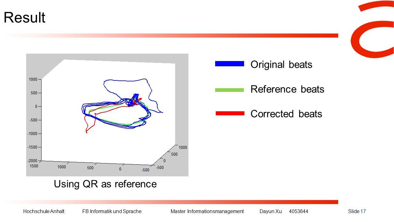 Hochschule Anhalt FB Informatik und Sprache Master Informationsmanagement Dayun Xu4053644Slide 17 Result Original beats Reference beats Corrected beats Using QR as reference