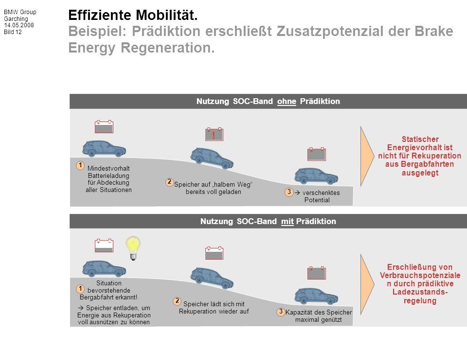 BMW Group Garching 14.05.2008 Bild 12 Effiziente Mobilität. Beispiel: Prädiktion erschließt Zusatzpotenzial der Brake Energy Regeneration. Nutzung SOC