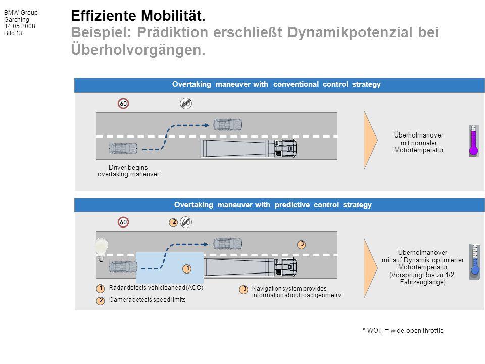 BMW Group Garching 14.05.2008 Bild 13 Effiziente Mobilität. Beispiel: Prädiktion erschließt Dynamikpotenzial bei Überholvorgängen. * WOT = wide open t