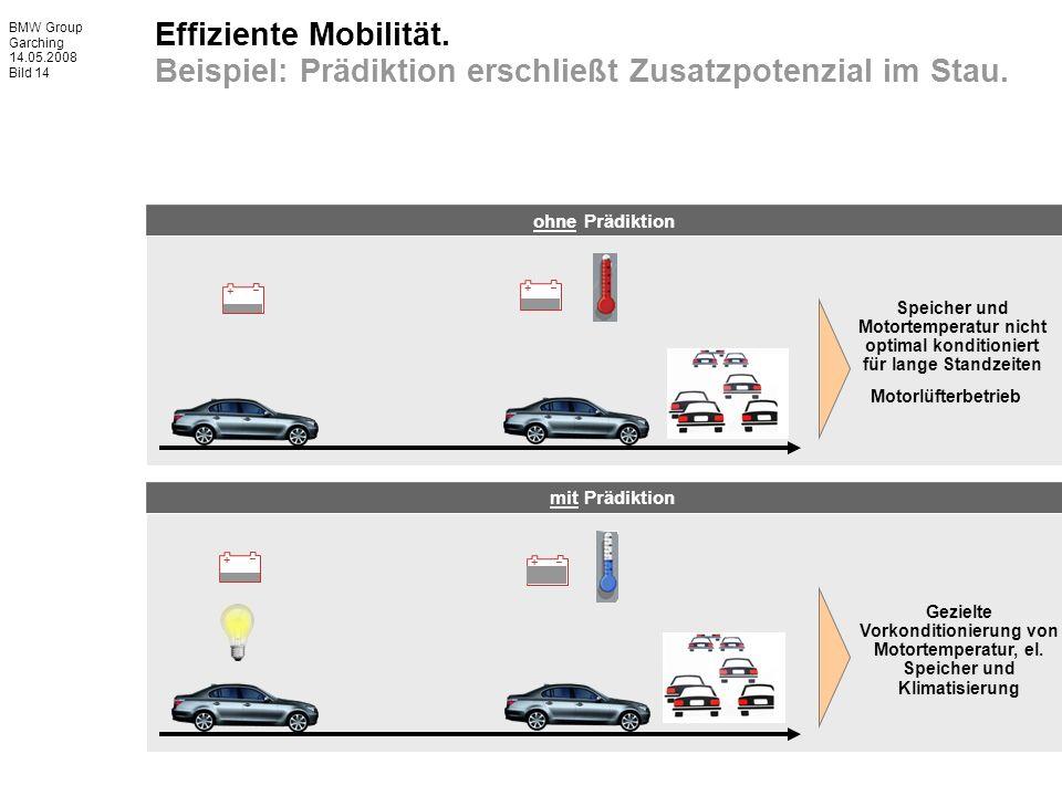 BMW Group Garching 14.05.2008 Bild 14 Effiziente Mobilität. Beispiel: Prädiktion erschließt Zusatzpotenzial im Stau. ohne Prädiktion Speicher und Moto