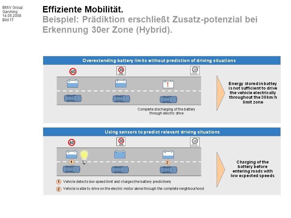 BMW Group Garching 14.05.2008 Bild 17 Effiziente Mobilität. Beispiel: Prädiktion erschließt Zusatz-potenzial bei Erkennung 30er Zone (Hybrid).