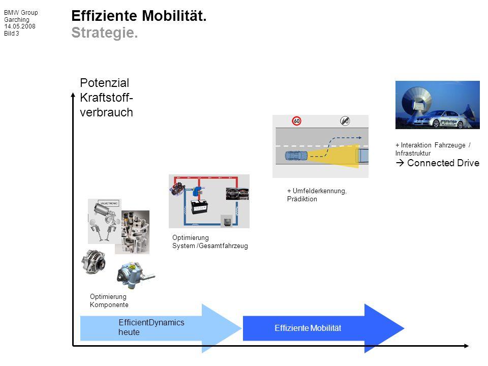 BMW Group Garching 14.05.2008 Bild 3 Effiziente Mobilität. Strategie. Potenzial Kraftstoff- verbrauch Optimierung Komponente Optimierung System /Gesam