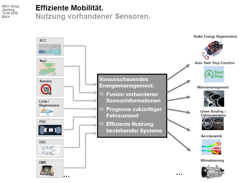 BMW Group Garching 14.05.2008 Bild 4 Effiziente Mobilität. Nutzung vorhandener Sensoren. ACC Navi Kamera Licht-/ Regensensor DSC DME PDC Vorausschauen