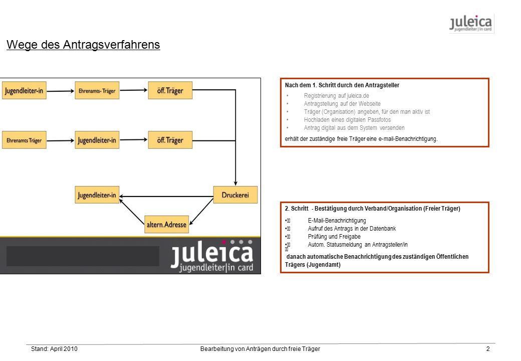 Stand: April 2010Bearbeitung von Anträgen durch freie Träger3 Startseite von www.juleica.de aufrufenwww.juleica.de Weiter – Bitte hier klicken