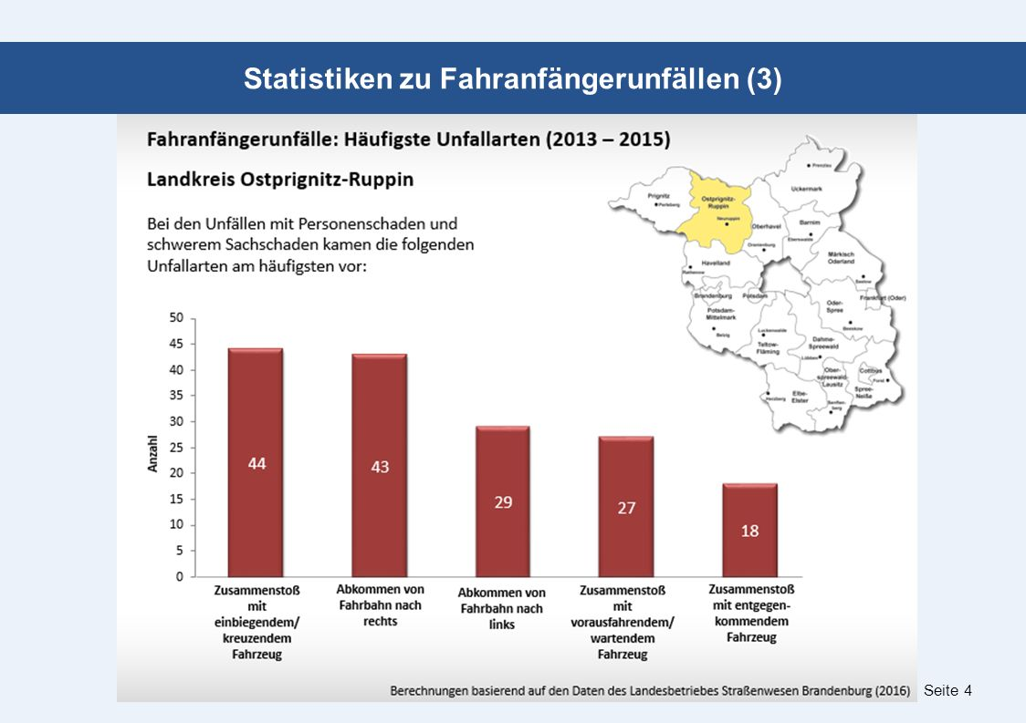Seite 4 Statistiken zu Fahranfängerunfällen (3)