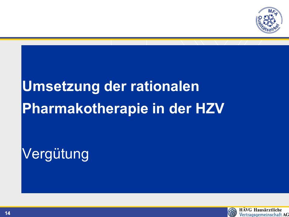 14 Umsetzung der rationalen Pharmakotherapie in der HZV Vergütung