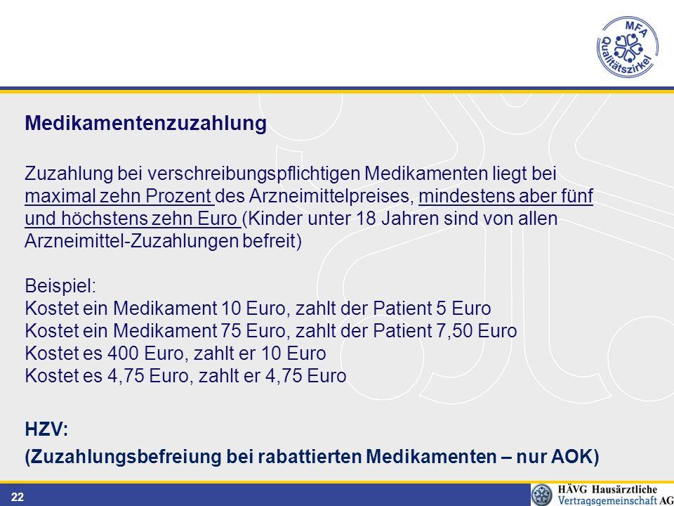 22 Medikamentenzuzahlung Zuzahlung bei verschreibungspflichtigen Medikamenten liegt bei maximal zehn Prozent des Arzneimittelpreises, mindestens aber fünf und höchstens zehn Euro (Kinder unter 18 Jahren sind von allen Arzneimittel-Zuzahlungen befreit) Beispiel: Kostet ein Medikament 10 Euro, zahlt der Patient 5 Euro Kostet ein Medikament 75 Euro, zahlt der Patient 7,50 Euro Kostet es 400 Euro, zahlt er 10 Euro Kostet es 4,75 Euro, zahlt er 4,75 Euro HZV: (Zuzahlungsbefreiung bei rabattierten Medikamenten – nur AOK)