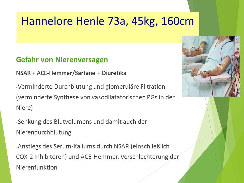 Gefahr von Nierenversagen NSAR + ACE-Hemmer/Sartane + Diuretika - Verminderte Durchblutung und glomeruläre Filtration (verminderte Synthese von vasodilatatorischen PGs in der Niere) - Senkung des Blutvolumens und damit auch der Nierendurchblutung - Anstiegs des Serum-Kaliums durch NSAR (einschließlich COX-2 Inhibitoren) und ACE-Hemmer, Verschlechterung der Nierenfunktion Hannelore Henle 73a, 45kg, 160cm