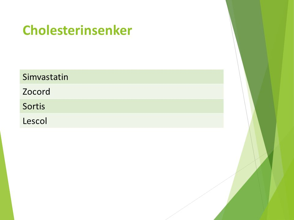 Cholesterinsenker Simvastatin Zocord Sortis Lescol