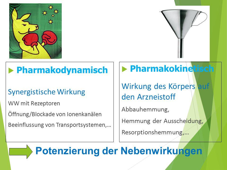 Interaktionen  Pharmakodynamisch Synergistische Wirkung WW mit Rezeptoren Öffnung/Blockade von Ionenkanälen Beeinflussung von Transportsystemen,…  Pharmakokinetisch Wirkung des Körpers auf den Arzneistoff Abbauhemmung, Hemmung der Ausscheidung, Resorptionshemmung,… Potenzierung der Nebenwirkungen