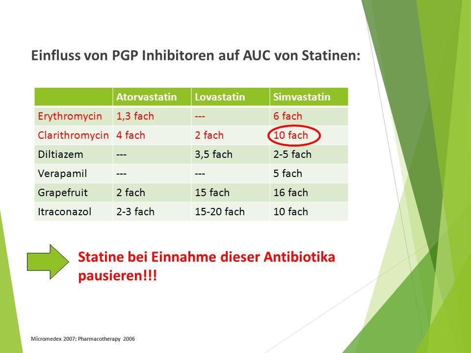 Einfluss von PGP Inhibitoren auf AUC von Statinen: Statine bei Einnahme dieser Antibiotika pausieren!!.