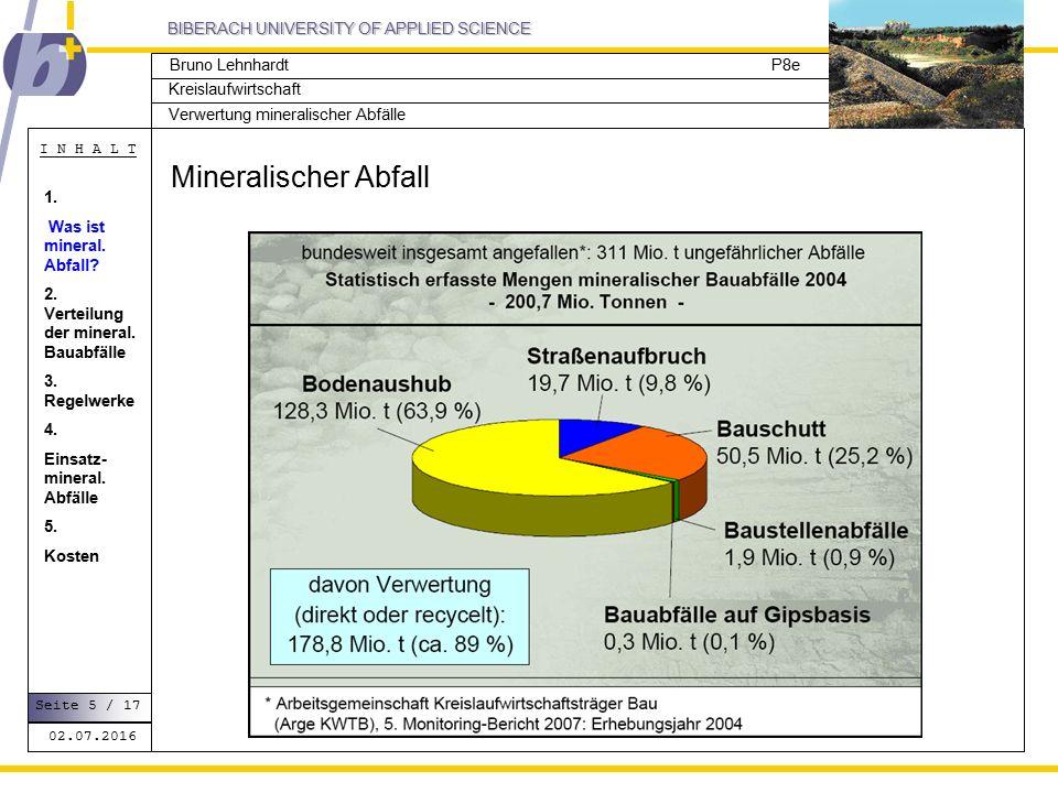 BIBERACH UNIVERSITY OF APPLIED SCIENCE Kreislaufwirtschaft P8e I N H A L T Verwertung mineralischer Abfälle Bruno Lehnhardt 02.07.2016 Seite 5 / 17 Mineralischer Abfall 1.