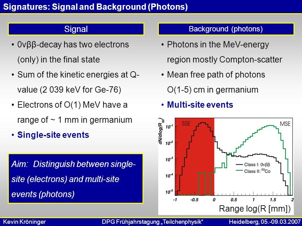 "Neural network Analysis Chain: Electron / Photon Distinction Kevin Kröninger DPG Frühjahrstagung ""Teilchenphysik Heidelberg, 05.-09.03.2007 Region of interest (ROI) 50 kg·y, 10 -3 counts/(kg·keV·y) Energy cut 1.2."