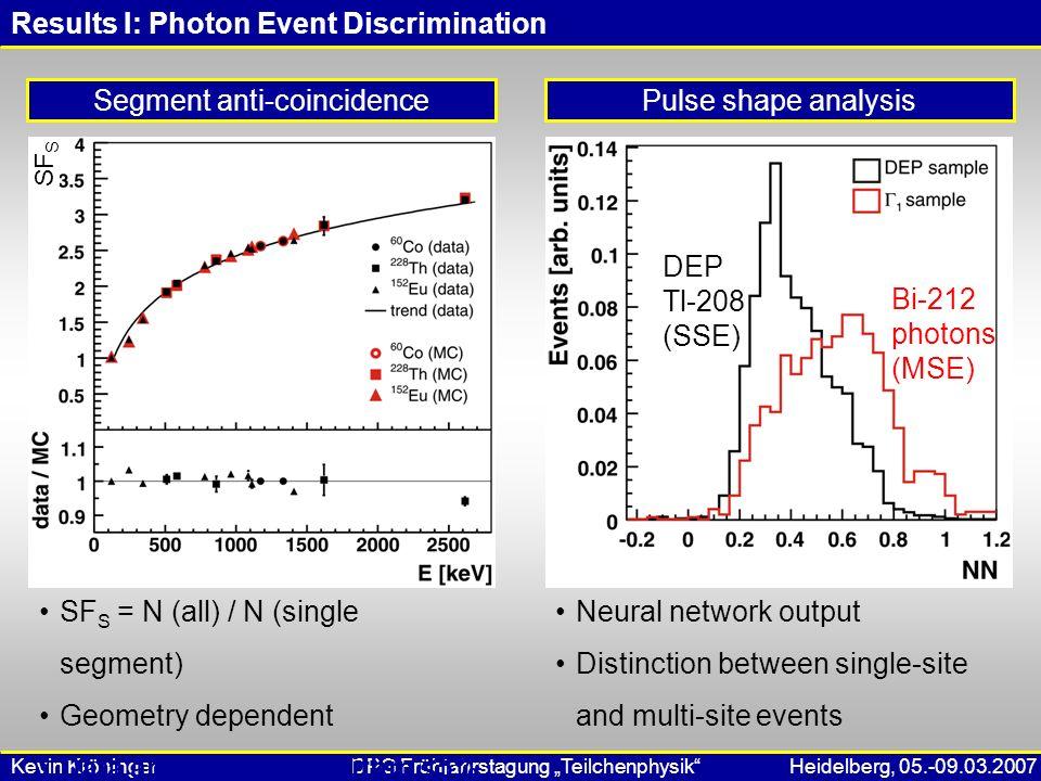 "Results II: Th-228 Spectrum Kevin Kröninger DPG Frühjahrstagung ""Teilchenphysik Heidelberg, 05.-09.03.2007 DEP Tl-208 Bi-212 photons Spectrum of Th-228 sourceSpectrum (close-up) Core energy spectrum Segmentation reduces Compton- background in ROI Correct identification of electrons and photons PSA confirms signal"
