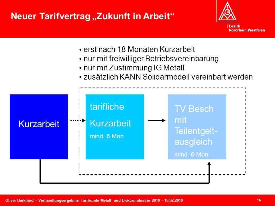 Bezirk Nordrhein-Westfalen Oliver Burkhard – Verhandlungsergebnis Tarifrunde Metall- und Elektroindustrie 2010 – 18.02.2010 16 Kurzarbeit TV Besch (Alt) tarifliche Kurzarbeit mind.