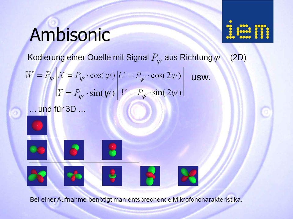 Ambisonic Kodierung einer Quelle mit Signal aus Richtung (2D) Bei einer Aufnahme benötigt man entsprechende Mikrofoncharakteristika.