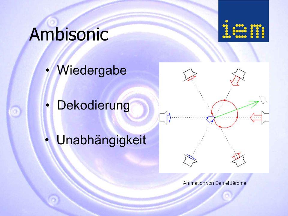 Ambisonic Animation von Daniel Jêrome Dekodierung Wiedergabe Unabhängigkeit