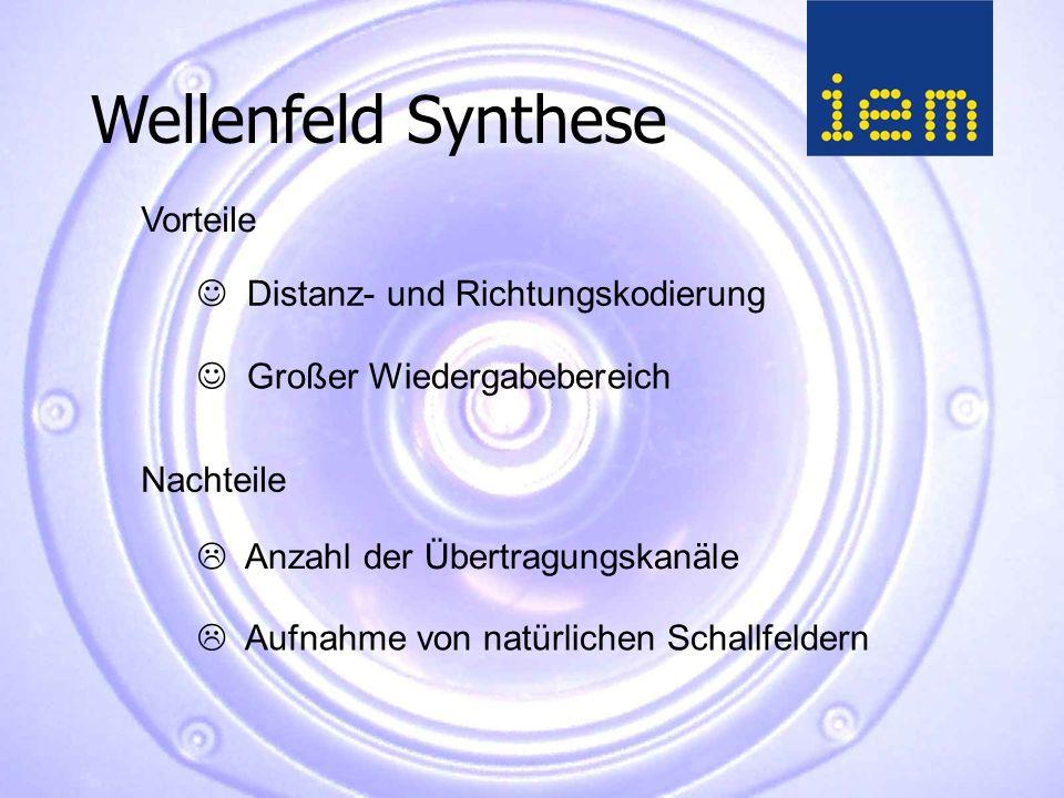 Großer Wiedergabebereich Distanz- und Richtungskodierung Vorteile Nachteile  Anzahl der Übertragungskanäle  Aufnahme von natürlichen Schallfeldern Wellenfeld Synthese