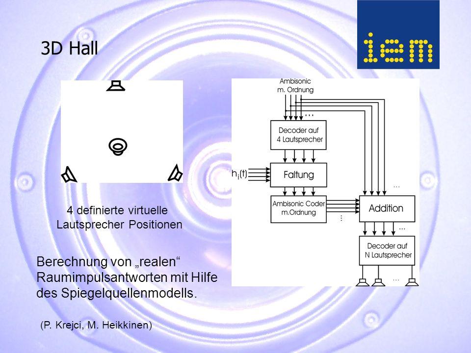 """3D Hall 4 definierte virtuelle Lautsprecher Positionen Berechnung von """"realen Raumimpulsantworten mit Hilfe des Spiegelquellenmodells."""