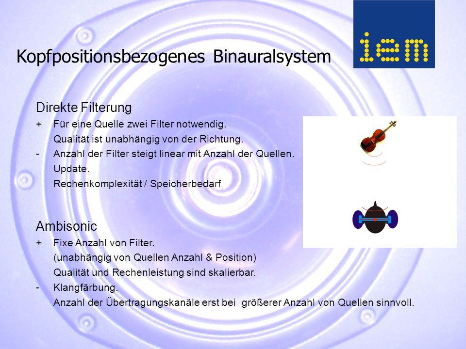 Kopfpositionsbezogenes Binauralsystem Direkte Filterung +Für eine Quelle zwei Filter notwendig.