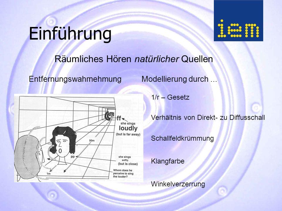 Einführung Räumliches Hören natürlicher Quellen 1/r – Gesetz Verhältnis von Direkt- zu Diffusschall Schallfeldkrümmung Klangfarbe Winkelverzerrung Modellierung durch...Entfernungswahrnehmung