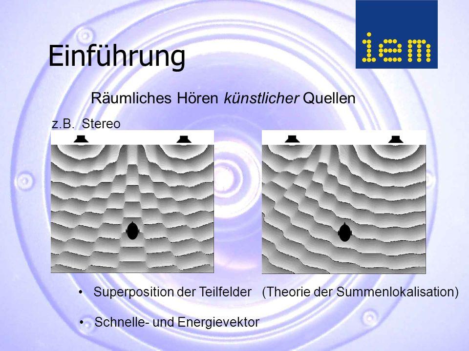 Einführung Räumliches Hören künstlicher Quellen z.B.