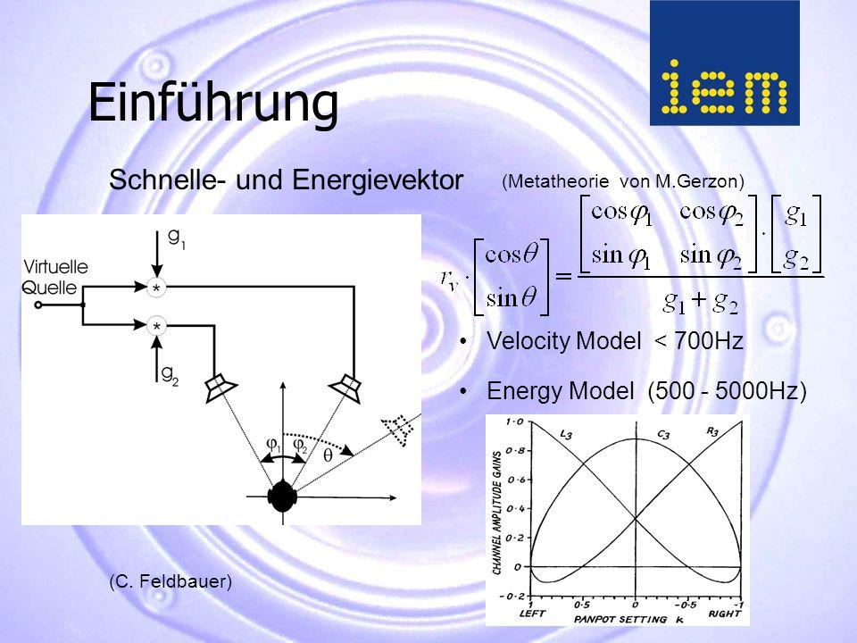 Einführung Schnelle- und Energievektor (Metatheorie von M.Gerzon) (C.