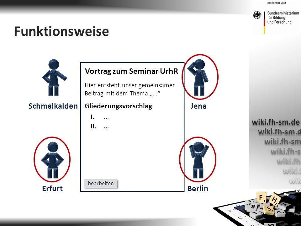 """Jena Erfurt Schmalkalden Hier entsteht unser gemeinsamer Beitrag mit dem Thema """"… Gliederungsvorschlag I.… II.… bearbeiten Vortrag zum Seminar UrhR wiki.fh-sm.de Funktionsweise wiki.fh-sm.de Berlin"""