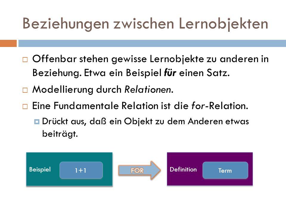 Partitionierung von Lernobjekten  Die for-Relation bestimmt eine Unterteilung der Lernobjekte  Lernobjekte, die oft 'autark' vorkommen Satz, Definition, … Terminologie: Konzepte  Lernobjekte, die unterstützenden Charakter haben: Beispiel, Aufgabe, … Terminologie: Satelliten  Oft findet man diese Situation: Satellit Konzept