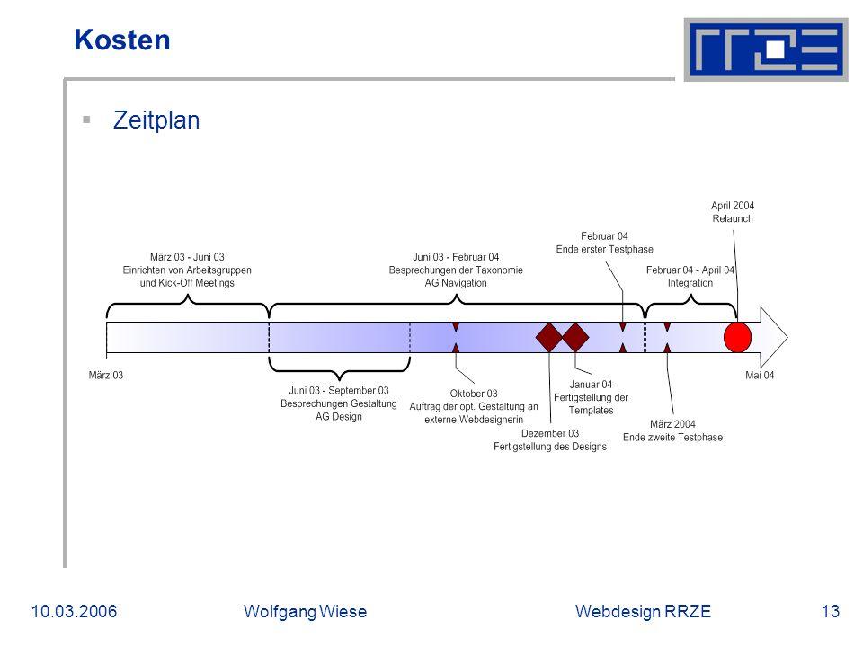 Webdesign RRZE10.03.2006Wolfgang Wiese13 Kosten  Zeitplan