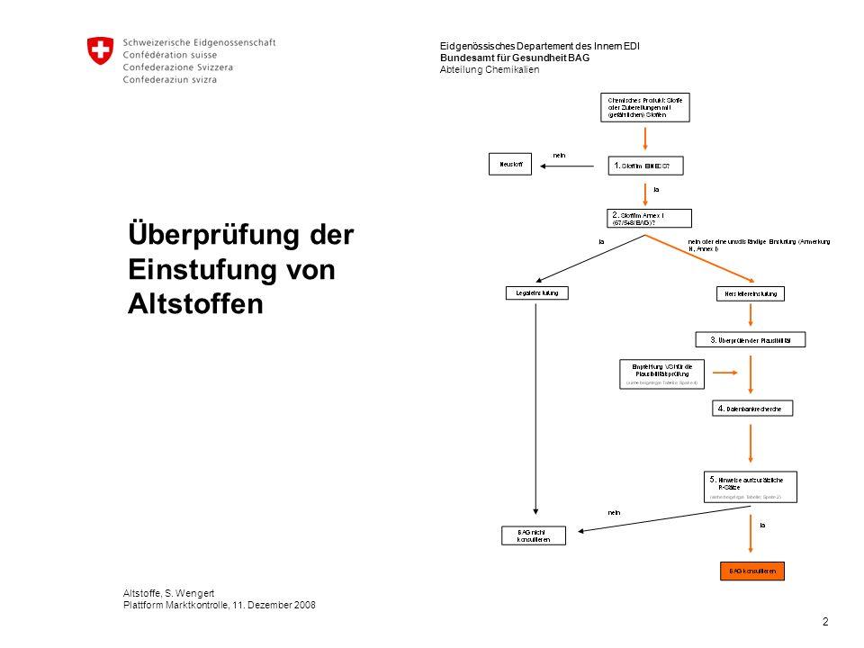 Eidgenössisches Departement des Innern EDI Bundesamt für Gesundheit BAG Abteilung Chemikalien Altstoffe, S.