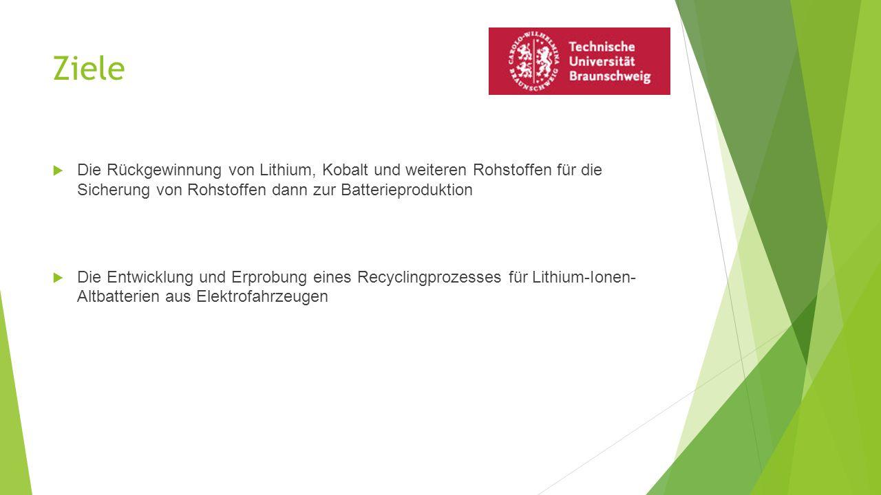 Ziele  Die Rückgewinnung von Lithium, Kobalt und weiteren Rohstoffen für die Sicherung von Rohstoffen dann zur Batterieproduktion  Die Entwicklung und Erprobung eines Recyclingprozesses für Lithium-Ionen- Altbatterien aus Elektrofahrzeugen