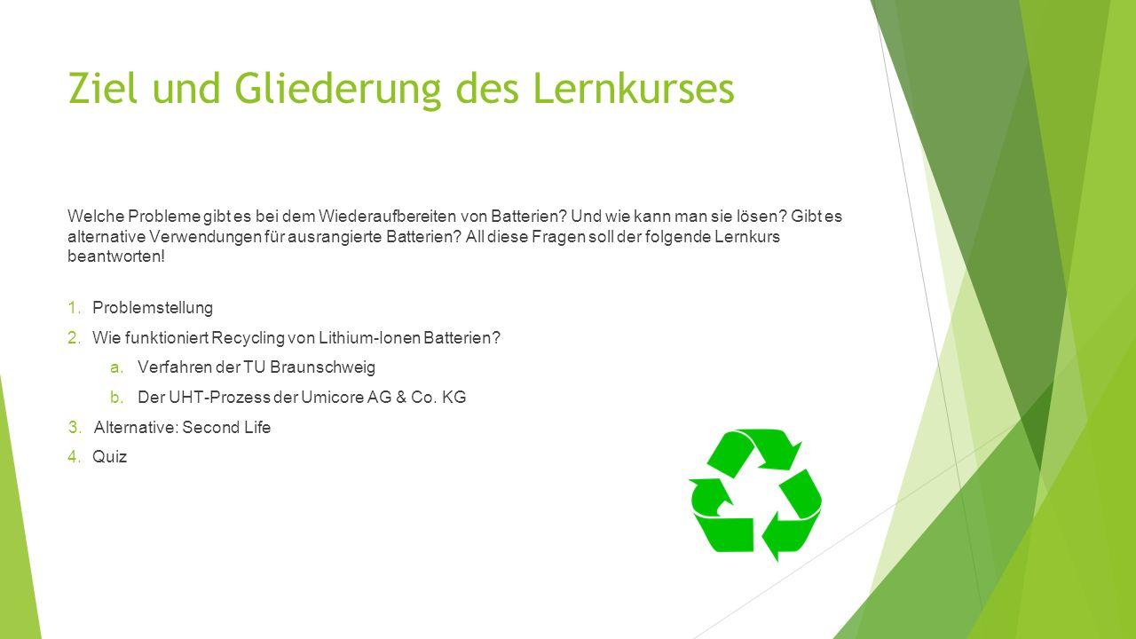 Problemstellung Recycling Um euch in das Thema Recycling von Lithium-Ionen Batterien einzuführen, werden euch erst einmal die Grundprobleme erörtert: 1.Wie belasten Lithium-Ionen Batterien die Umwelt.