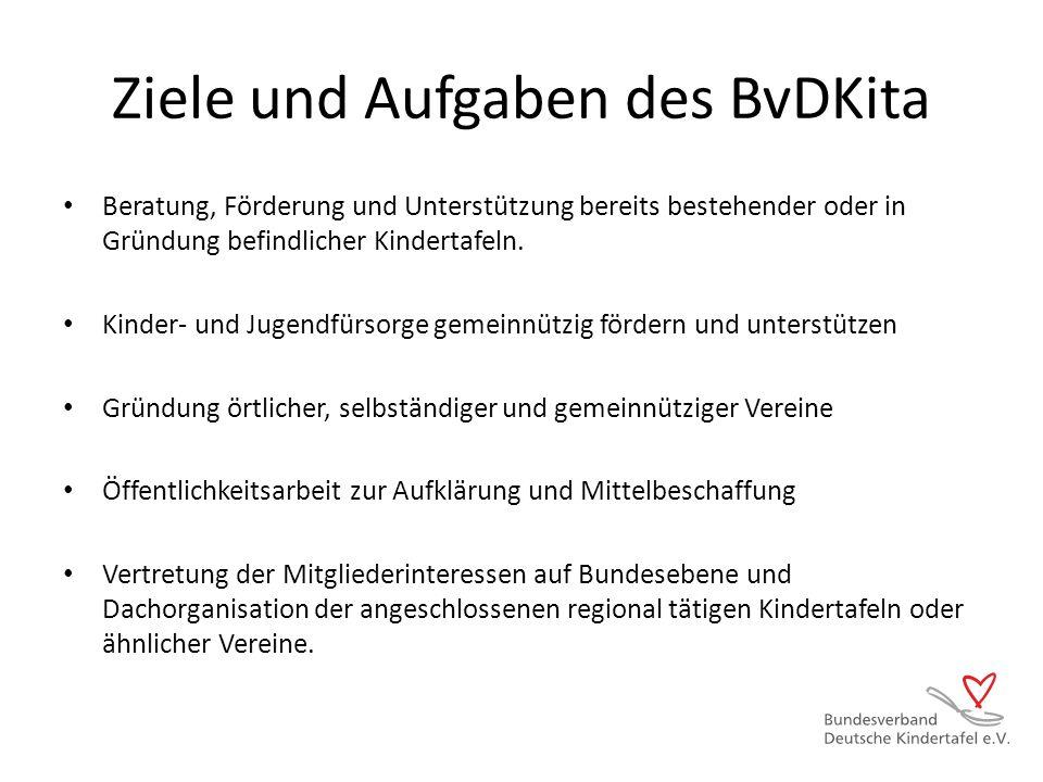 Ziele und Aufgaben des BvDKita Beratung, Förderung und Unterstützung bereits bestehender oder in Gründung befindlicher Kindertafeln.