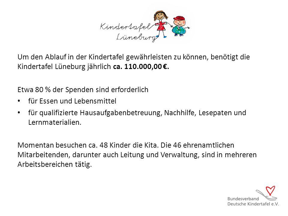 Um den Ablauf in der Kindertafel gewährleisten zu können, benötigt die Kindertafel Lüneburg jährlich ca. 110.000,00 €. Etwa 80 % der Spenden sind erfo