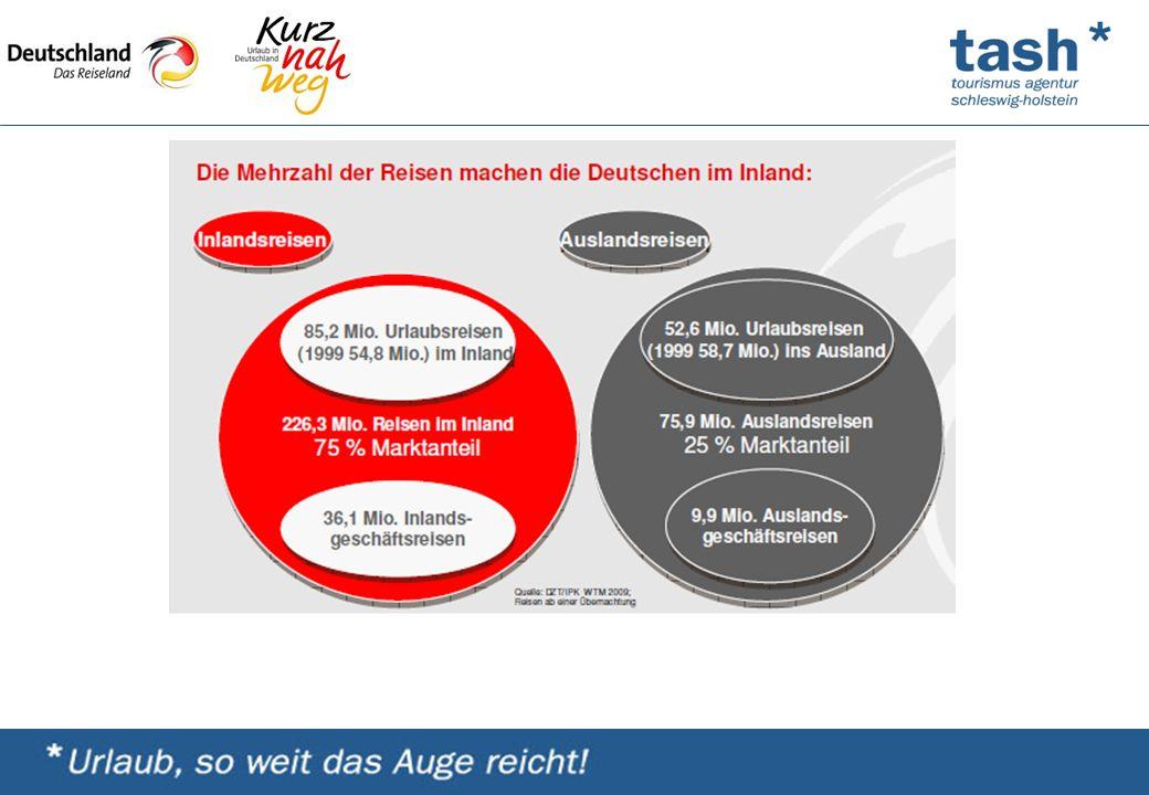 Schleswig-Holstein präsentiert sich mit 8 Themen-Teasern (Best Ager, Anspruchsvolle Genießer, Rad, Kultur, Kulinarik, Wellness, Golf, Aktivurlaub) jeweils mit Folgeseite und passendem Link auf www.sh-tourismus.de und aktuell 32 Pauschalangebote, buchbar über www.sh-tourismus.de
