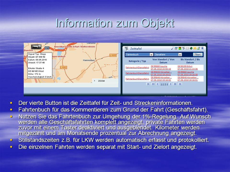 Information zum Objekt  Der vierte Button ist die Zeittafel für Zeit- und Streckeninformationen.