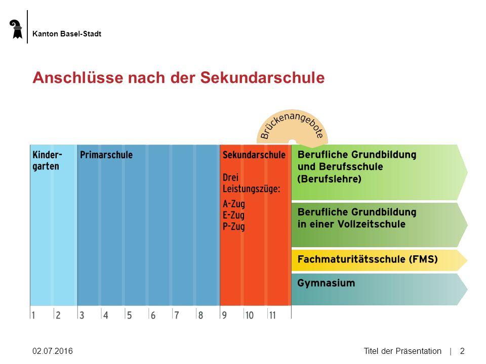 02.07.2016Titel der Präsentation 3 3 Anschlüsse nach der Sekundarschule Kanton Basel-Stadt