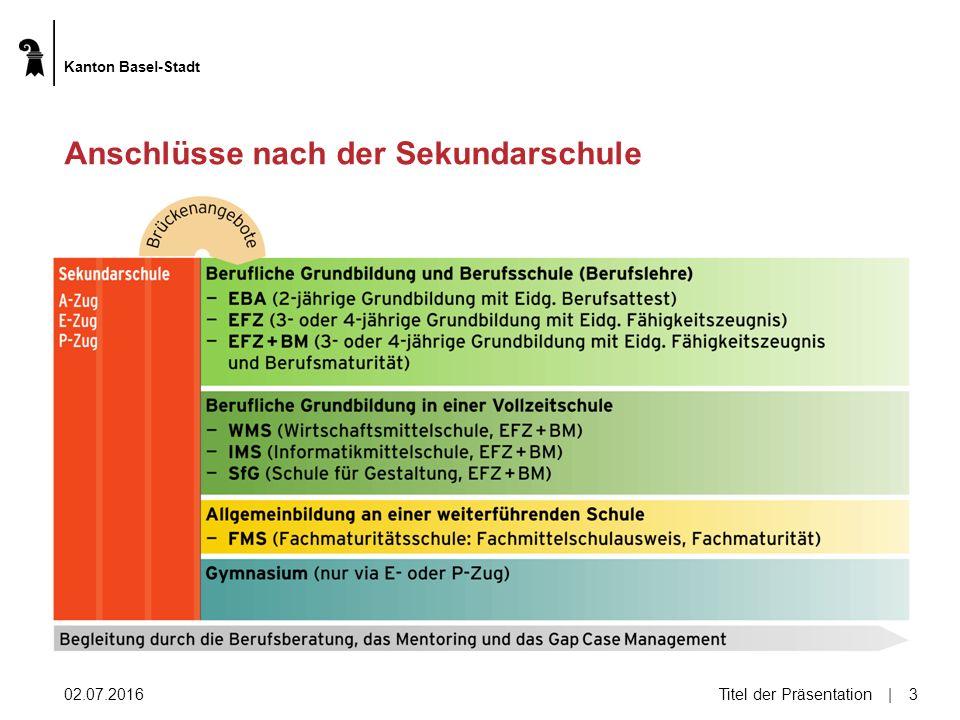 02.07.2016Titel der Präsentation|3|3 Anschlüsse nach der Sekundarschule Kanton Basel-Stadt