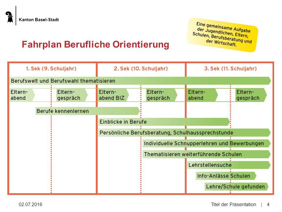 Fahrplan Berufliche Orientierung 02.07.2016Titel der Präsentation|4|4 Kanton Basel-Stadt