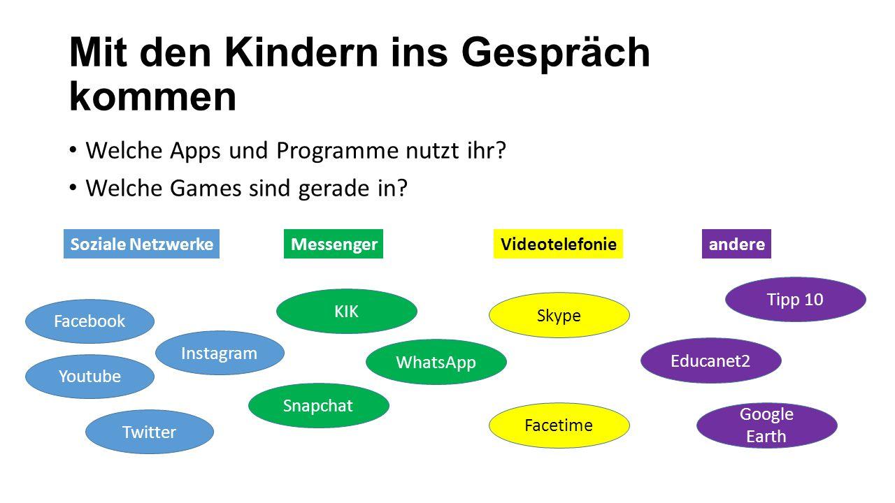 Mit den Kindern ins Gespräch kommen Welche Apps und Programme nutzt ihr? Welche Games sind gerade in? Facebook Youtube Instagram Twitter Educanet2 Sna