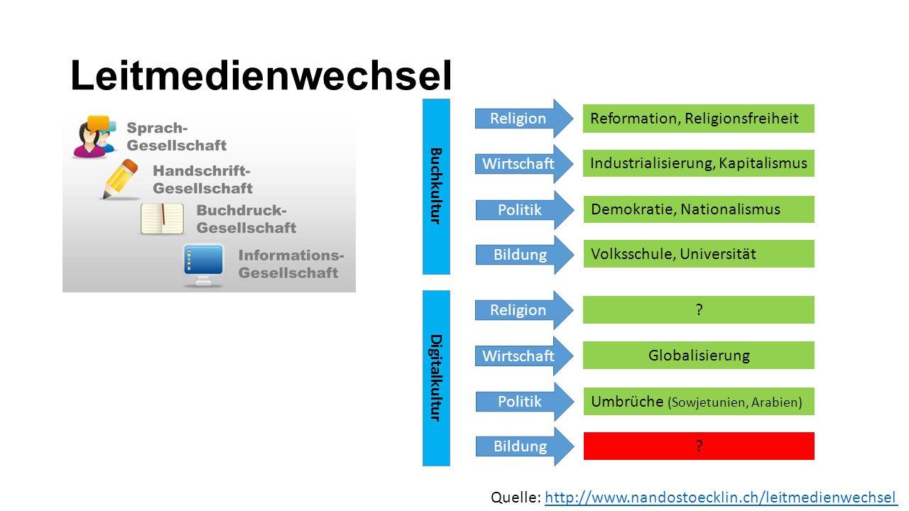 Leitmedienwechsel Digitalkultur Religion Wirtschaft Politik Bildung .