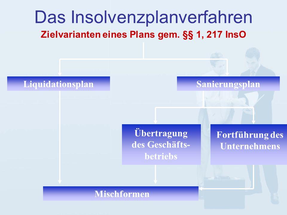 Zielvarianten eines Plans gem.