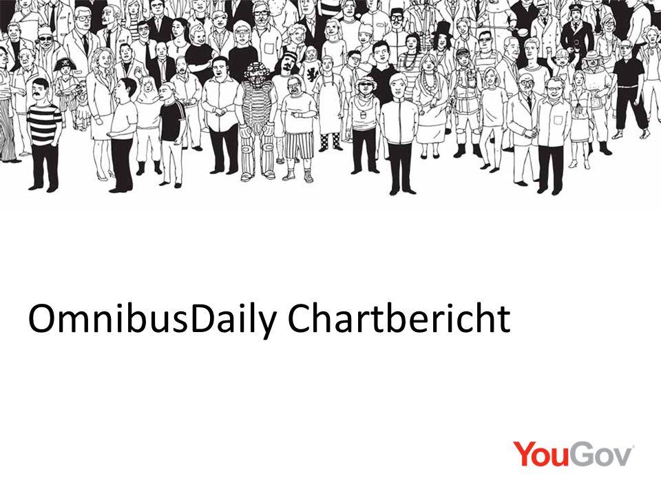 OmnibusDaily Chartbericht